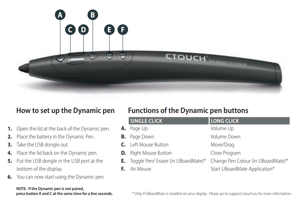 How can I use my Dynamic Pen? – CTOUCH Help Center